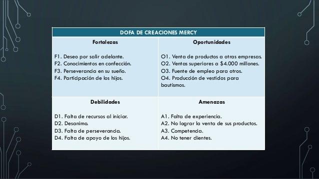 Análisis de empresas colombianas por medio de DOFA Slide 2