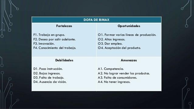 Análisis de empresas colombianas por medio de DOFA Slide 3
