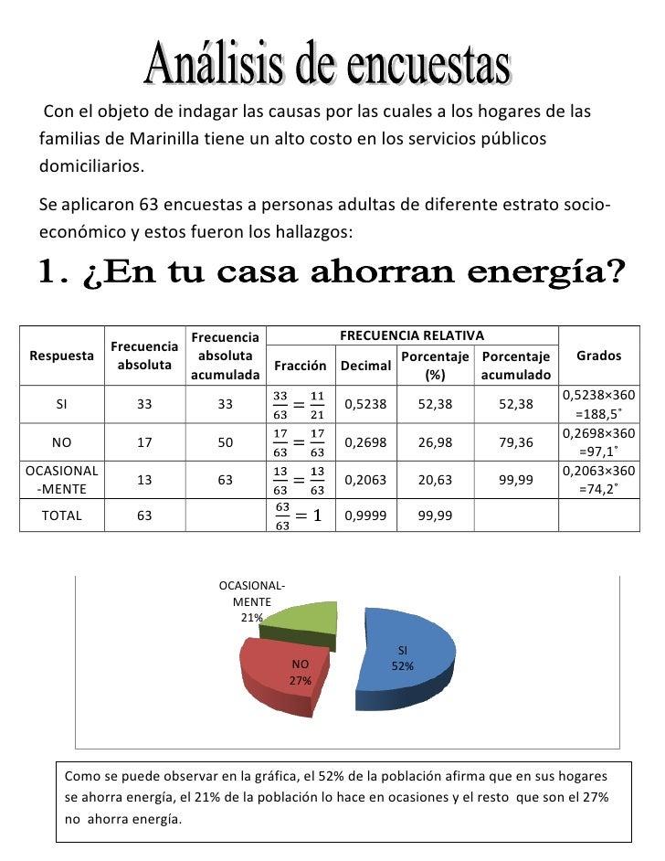 Con el objeto de indagar las causas por las cuales a los hogares de las familias de Marinilla tiene un alto costo en los ...