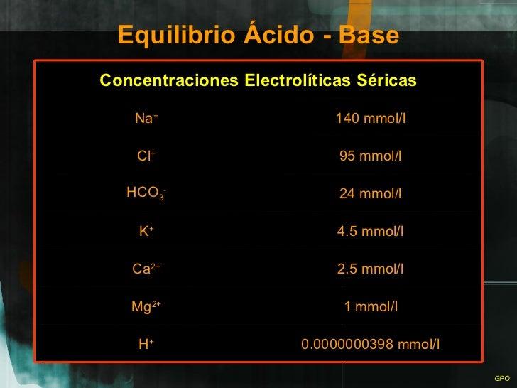 Análisis de Gases Arteriales Slide 2