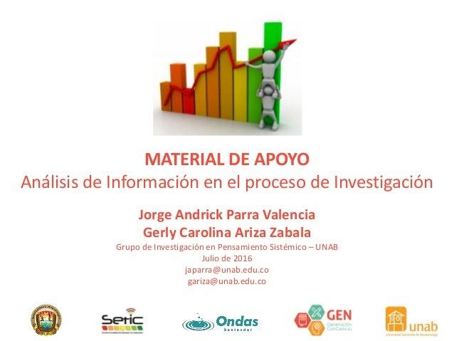 MATERIAL DE APOYO Análisis de Información en el proceso de Investigación Jorge Andrick Parra Valencia Gerly Carolina Ariza...