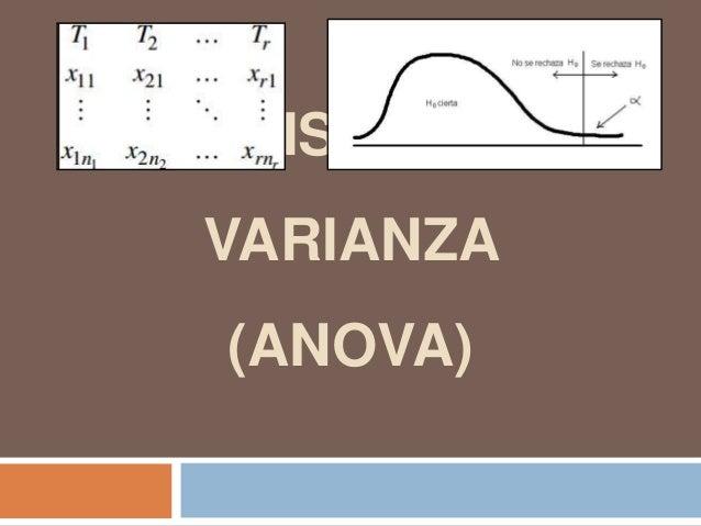 how to use an anvoa test