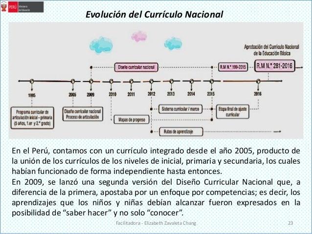 Analisis Del Curriculo Nacional 2017