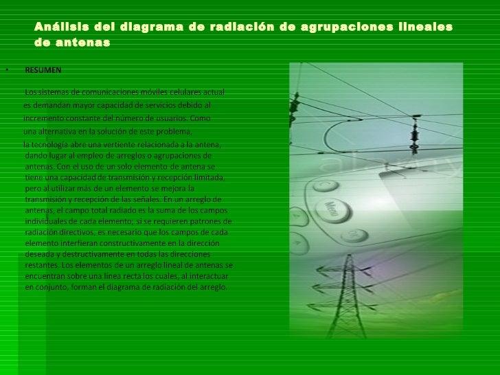 Análisis del diagrama de radiación de agrupaciones lineales de antenas