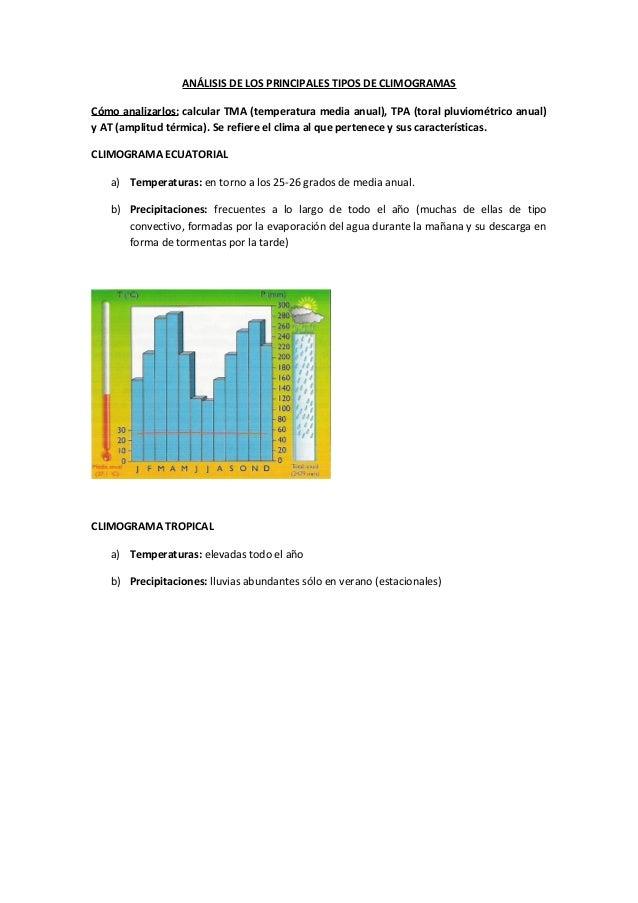 ANÁLISIS DE LOS PRINCIPALES TIPOS DE CLIMOGRAMAS Cómo analizarlos: calcular TMA (temperatura media anual), TPA (toral pluv...