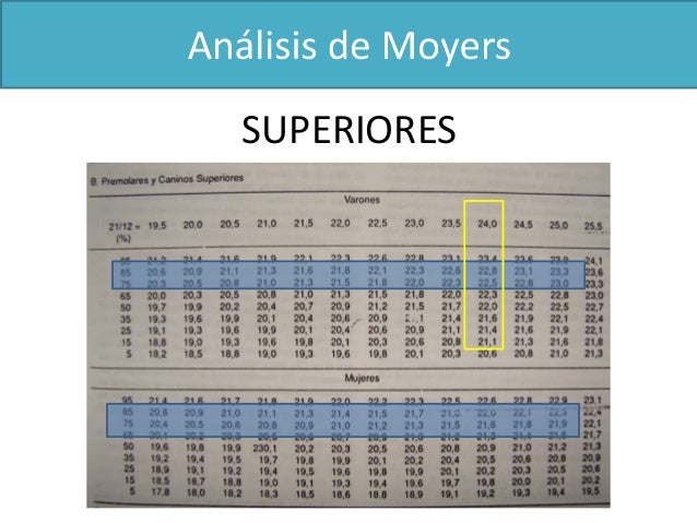 DERECHO IZQUIERDO  Modelos  Ancho MD ICI 5.5 5.5  Ancho MD ILI 6.5 6.5  Radiografías  Ancho MD PPI  9.5 10  Ancho MD SPI  ...