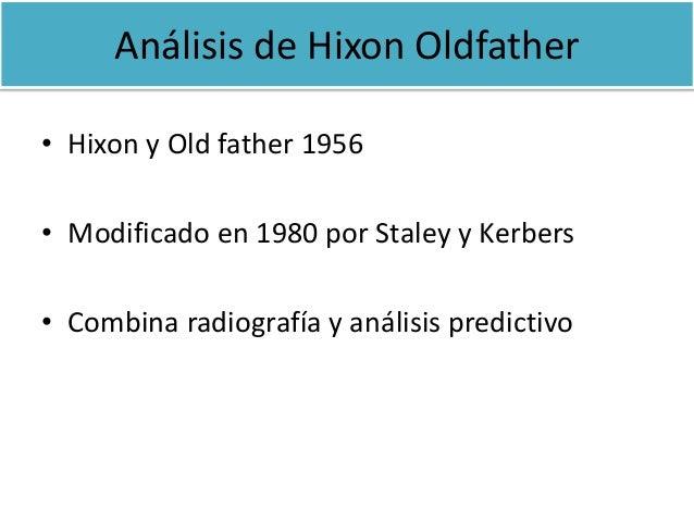 Análisis de Tanaka -Johnston  Buscaban evaluar Moyers  1974