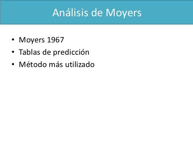 Análisis de Moyers  • Moyers 1967  • Tablas de predicción  • Método más utilizado