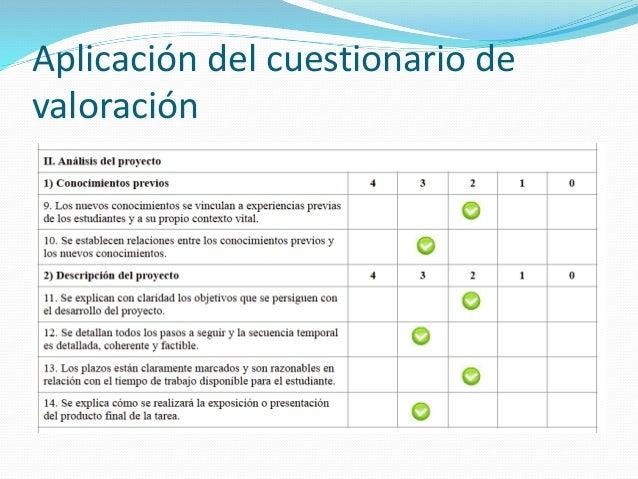 Aplicación del cuestionario de valoración