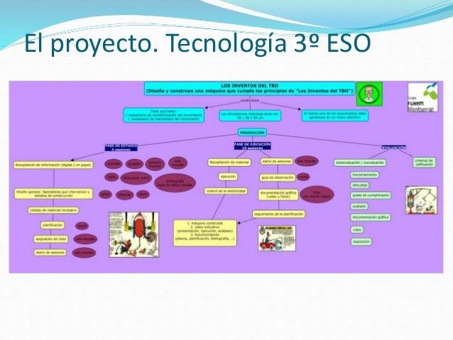 El proyecto. Tecnología 3º ESO