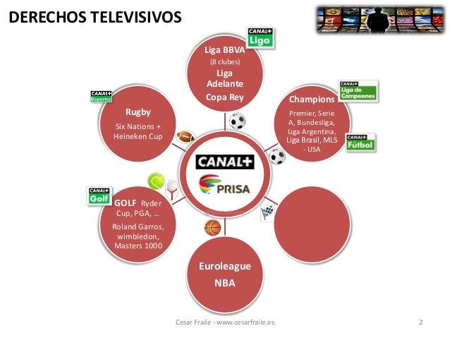 Analisis derechos television deportes y futbol España 2013 2014 - Spo… 81099a7d74363