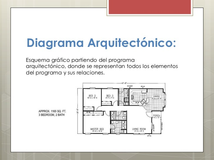 An Lisis E Investigaci N Del Dise O Arquitect Nico
