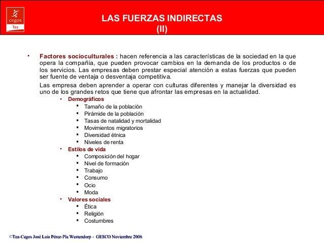 LAS FUERZAS INDIRECTAS  • Factores socioculturales : hacen referencia a las características de la sociedad en la que  oper...