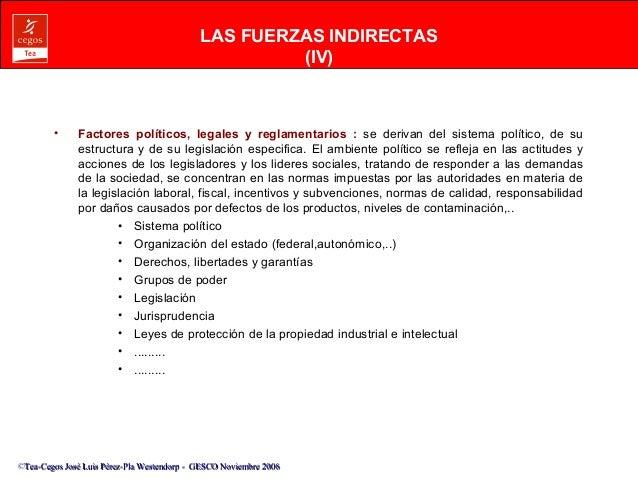 LAS FUERZAS INDIRECTAS  • Factores políticos, legales y reglamentarios : se derivan del sistema político, de su  estructur...