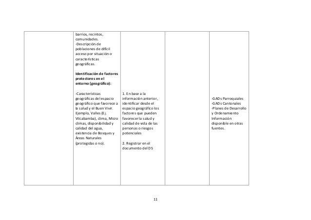 barrios, recintos, comunidades. -Descripción de poblaciones de difícil acceso por situación o características geográficas....