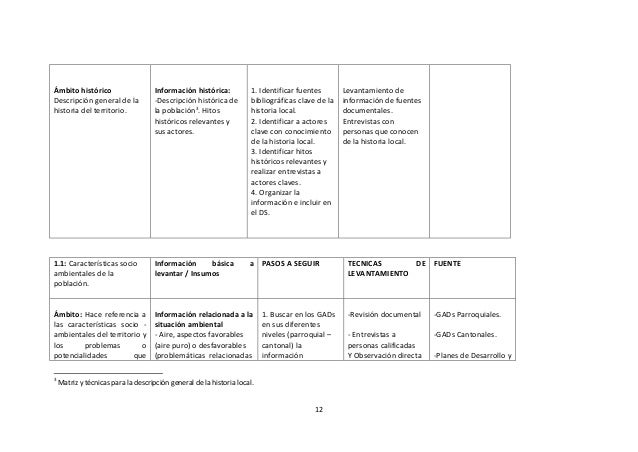 Ámbito histórico Descripción general de la historia del territorio.  Información histórica: -Descripción histórica de la p...
