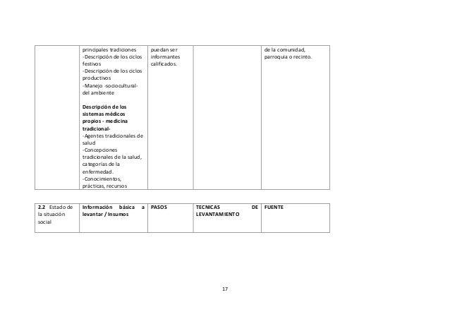 principales tradiciones -Descripción de los ciclos festivos -Descripción de los ciclos productivos -Manejo -socioculturald...