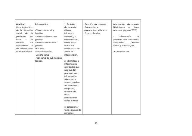 Ámbito: Caracterización de la situación social de la población en base a la revisión de indicadores y de información cuali...