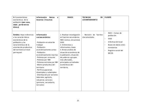 3: Características económicas de la población (por sexo, edad , pertenencia étnica)  Información básica levantar / Insumos...