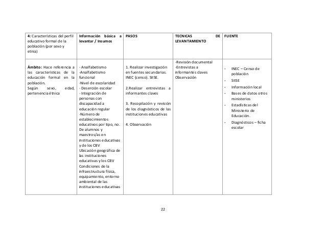 4: Características del perfil educativo formal de la población (por sexo y etnia)  Ámbito: Hace referencia a las caracterí...