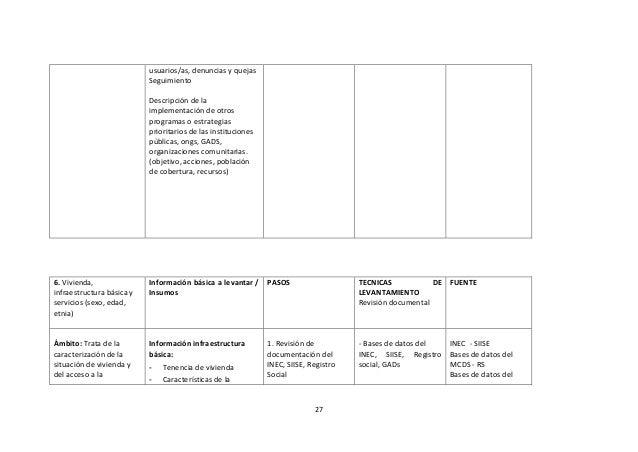 usuarios/as, denuncias y quejas Seguimiento Descripción de la implementación de otros programas o estrategias prioritarios...