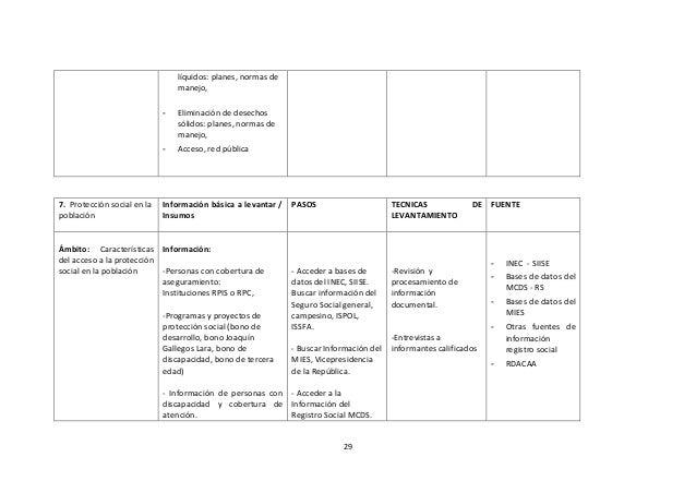 líquidos: planes, normas de manejo, -  -  7. Protección social en la población  Eliminación de desechos sólidos: planes, n...