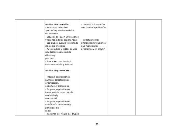 Análisis de Promoción - Municipio Saludable: aplicación y resultado de las experiencias - Escuelas del Buen Vivir: avance ...