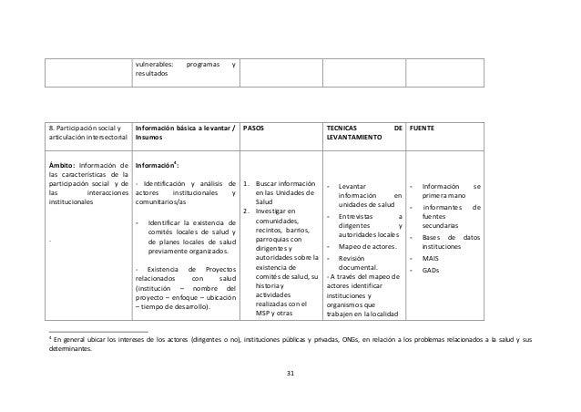 vulnerables: resultados  programas  y  8. Participación social y articulación intersectorial  Información básica a levanta...
