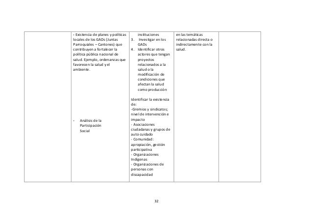 - Existencia de planes y políticas locales de los GADs (Juntas Parroquiales – Cantones) que contribuyen a fortalecer la po...