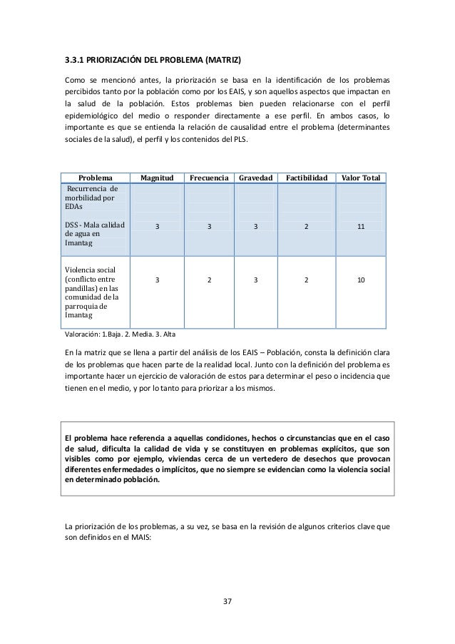 3.3.1 PRIORIZACIÓN DEL PROBLEMA (MATRIZ) Como se mencionó antes, la priorización se basa en la identificación de los probl...