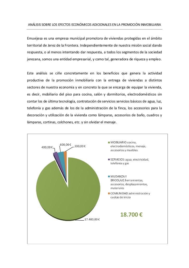 ANÁLISIS SOBRE LOS EFECTOS ECONÓMICOS ADICIONALES EN LA PROMOCIÓN INMOBILIARIAEmuvijesa es una empresa municipal promotora...