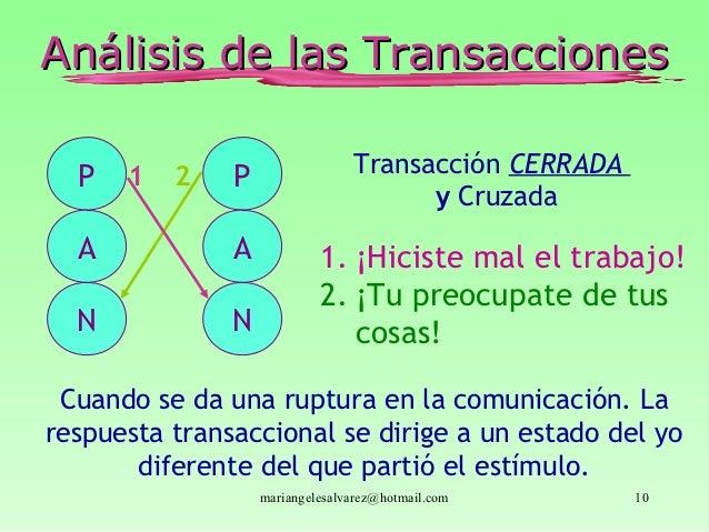 Análisis de las Transacciones  P   1   2    P                 Transacción CERRADA                                       y ...