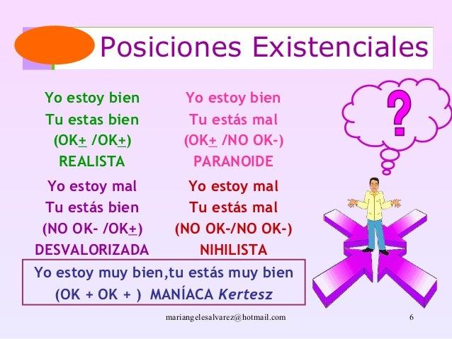 Posiciones Existenciales Yo estoy bien       Yo estoy bien Tu estas bien        Tu estás mal  (OK+ /OK+)         (OK+ /NO ...
