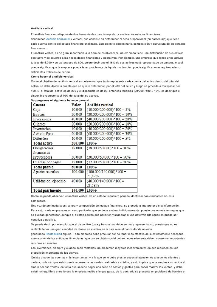 Análisis verticalEl análisis financiero dispone de dos herramientas para interpretar y analizar los estados financierosden...