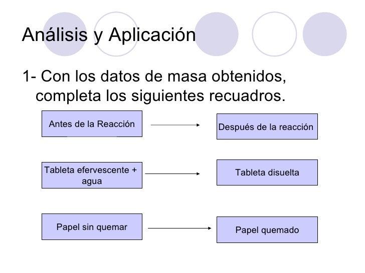 Análisis y Aplicación  <ul><li>1- Con los datos de masa obtenidos, completa los siguientes recuadros.  </li></ul>Antes de ...
