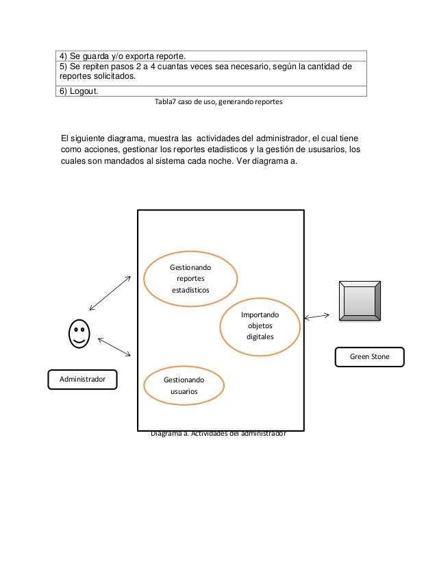 4) Se guarda y/o exporta reporte.5) Se repiten pasos 2 a 4 cuantas veces sea necesario, según la cantidad dereportes solic...