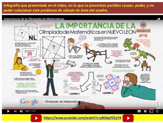 Análisis y propuesta didáctica para desarrollar el Pensamiento Matemático. Presentación desarrollada por el MTRO. JAVIER SOLIS NOYOLA Slide 3