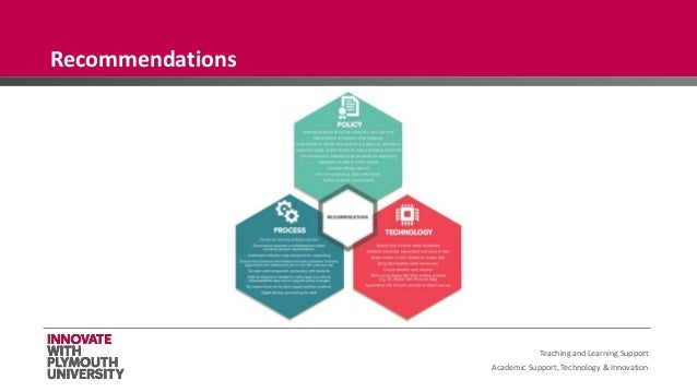 Academic Support, Technology & Innovation Teaching and Learning Support Recommendations