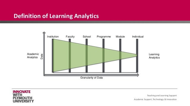 Academic Support, Technology & Innovation Teaching and Learning Support Definition of Learning Analytics Institution Facul...