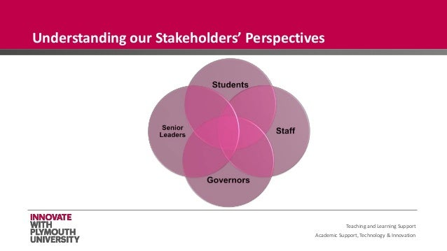 Academic Support, Technology & Innovation Teaching and Learning Support Understanding our Stakeholders' Perspectives