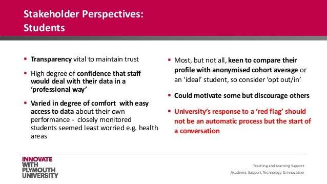 Academic Support, Technology & Innovation  Transparency vital to maintain trust  High degree of confidence that staff wo...