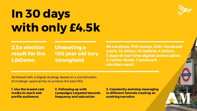 In 30 days with only £4.5k Achieved with a digital strategy based on a combination of strategic approaches to achieve the ...