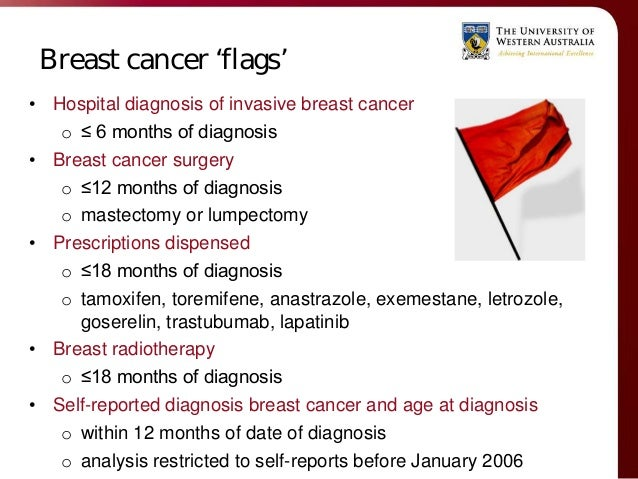 breast cancer case study in india In a recent study breast cancer rates rising in india, especially among younger women the incidence of new cases of breast cancer in india will increase.