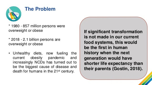 Overweight and obesity problem: Overweight and obesity trends Slide 3