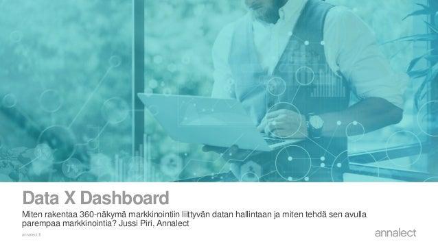 Data X Dashboard Miten rakentaa 360-näkymä markkinointiin liittyvän datan hallintaan ja miten tehdä sen avulla parempaa ma...