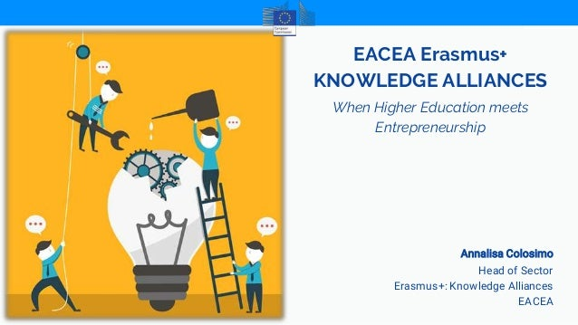 EACEA Erasmus+ KNOWLEDGE ALLIANCES When Higher Education meets Entrepreneurship Annalisa Colosimo Head of Sector Erasmus+:...