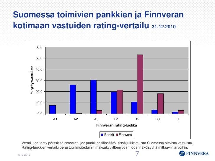 Omistajanvaihdos 2012 -konferenssi: Annamarja Paloheimo Finnvera: Fin…