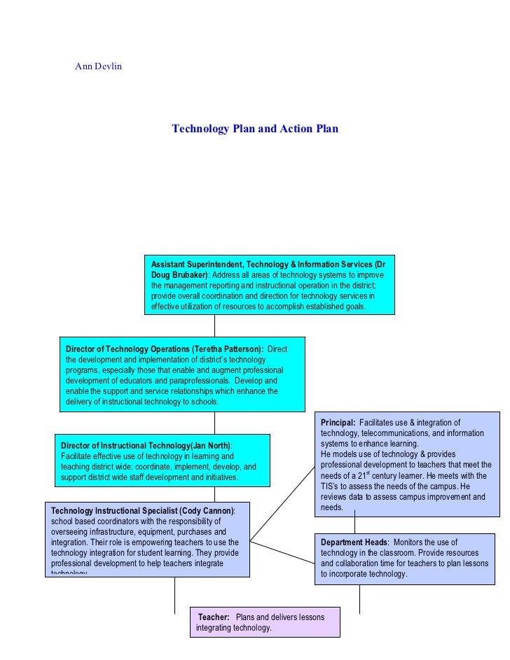 Ann Devlin                                    Technology Plan and Action Plan                              Assistant Super...