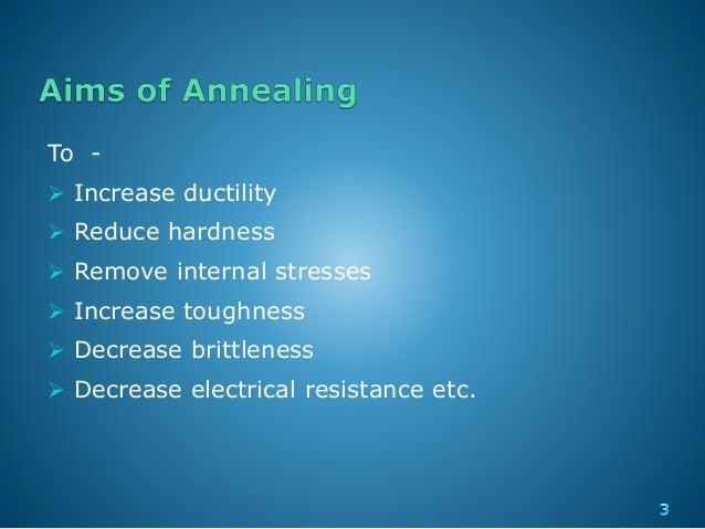 Annealing  Slide 3