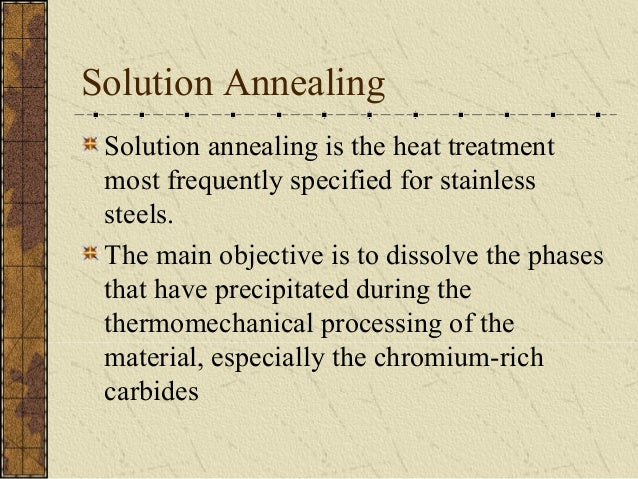 Annealing Amp Pickling Process